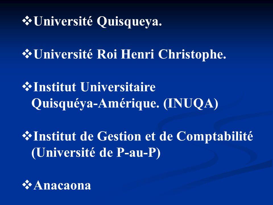 Université Quisqueya. Université Roi Henri Christophe. Institut Universitaire Quisquéya-Amérique. (INUQA) Institut de Gestion et de Comptabilité (Univ