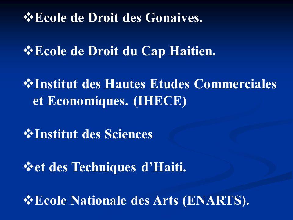 Ecole de Droit des Gonaives. Ecole de Droit du Cap Haitien. Institut des Hautes Etudes Commerciales et Economiques. (IHECE) Institut des Sciences et d