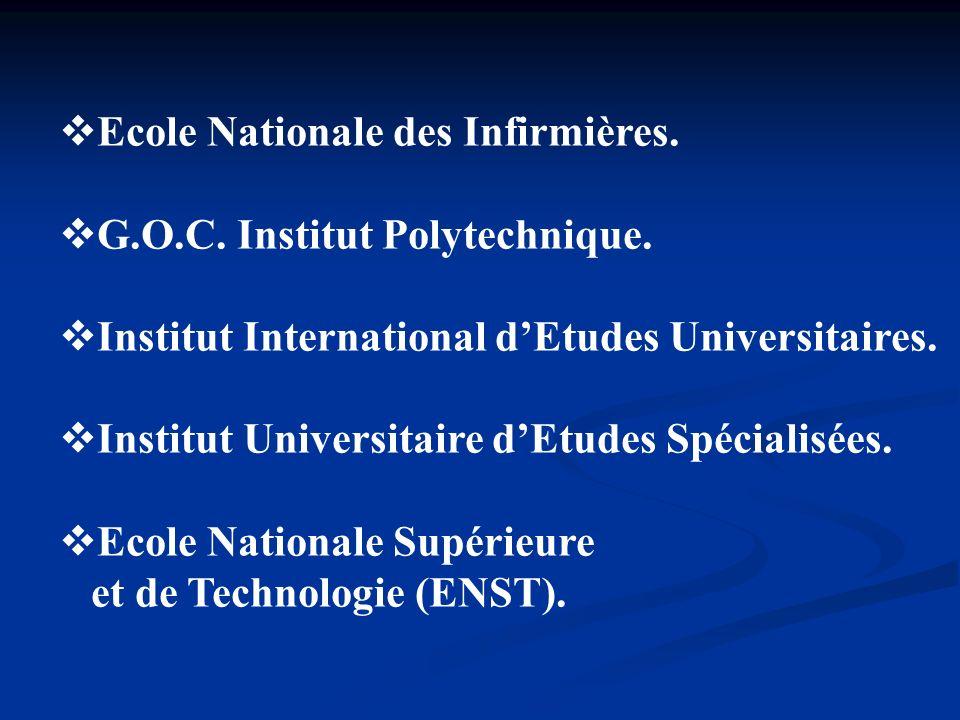 Ecole Nationale des Infirmières. G.O.C. Institut Polytechnique. Institut International dEtudes Universitaires. Institut Universitaire dEtudes Spéciali