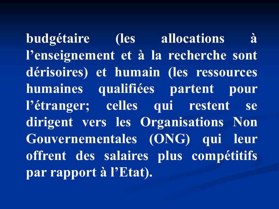budgétaire (les allocations à lenseignement et à la recherche sont dérisoires) et humain (les ressources humaines qualifiées partent pour létranger; c