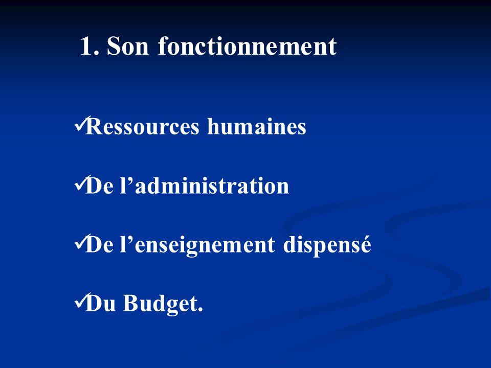 1. Son fonctionnement Ressources humaines De ladministration De lenseignement dispensé Du Budget.