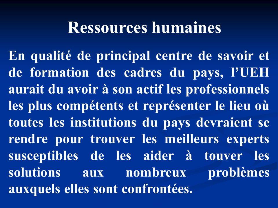 Ressources humaines En qualité de principal centre de savoir et de formation des cadres du pays, lUEH aurait du avoir à son actif les professionnels l