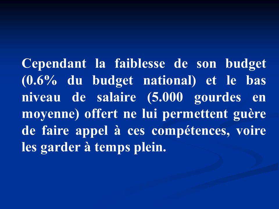 Cependant la faiblesse de son budget (0.6% du budget national) et le bas niveau de salaire (5.000 gourdes en moyenne) offert ne lui permettent guère d
