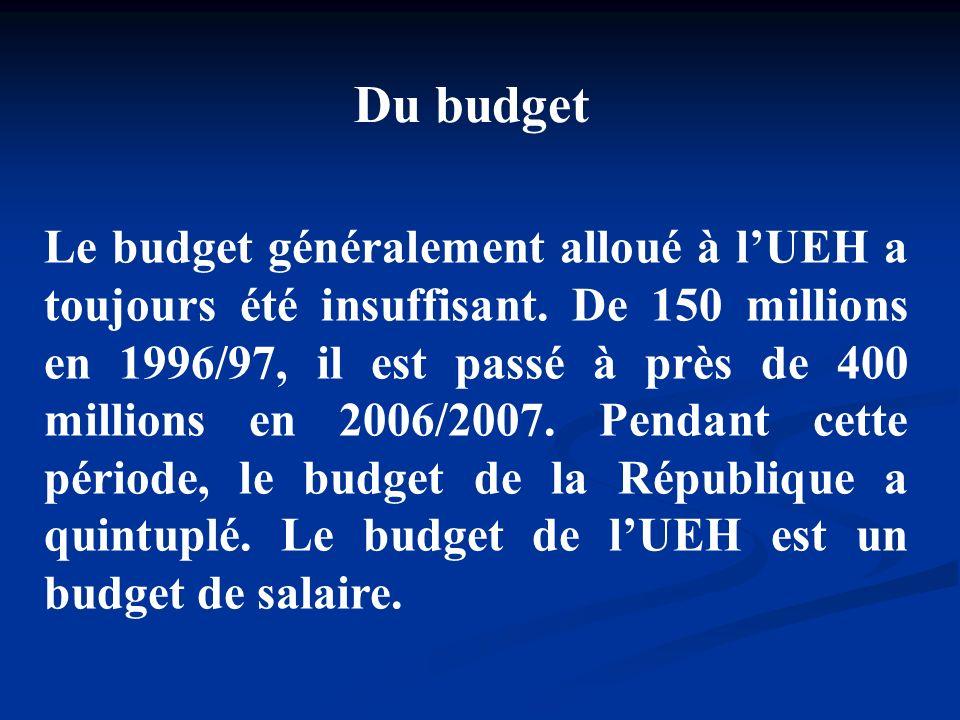 Du budget Le budget généralement alloué à lUEH a toujours été insuffisant. De 150 millions en 1996/97, il est passé à près de 400 millions en 2006/200