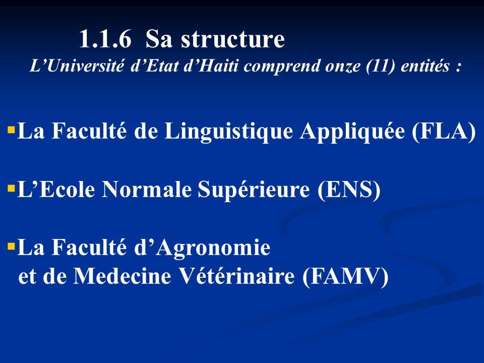 1.1.6 Sa structure LUniversité dEtat dHaiti comprend onze (11) entités : La Faculté de Linguistique Appliquée (FLA) LEcole Normale Supérieure (ENS) La
