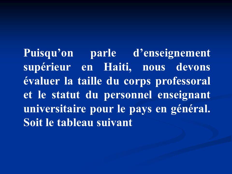 Puisquon parle denseignement supérieur en Haiti, nous devons évaluer la taille du corps professoral et le statut du personnel enseignant universitaire