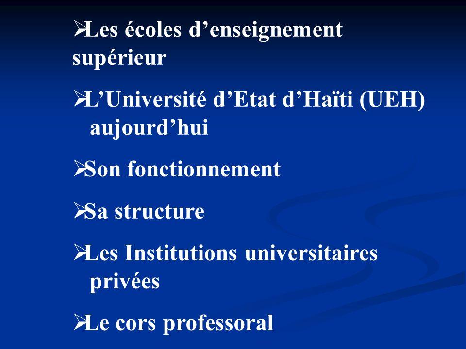 Les écoles denseignement supérieur LUniversité dEtat dHaïti (UEH) aujourdhui Son fonctionnement Sa structure Les Institutions universitaires privées L