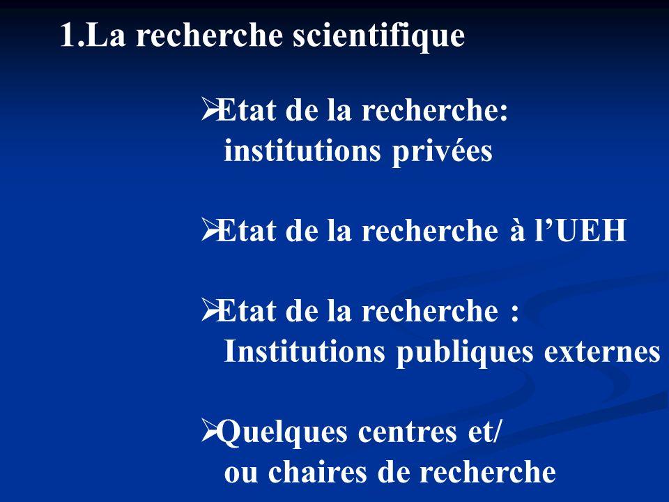 1.La recherche scientifique Etat de la recherche: institutions privées Etat de la recherche à lUEH Etat de la recherche : Institutions publiques exter