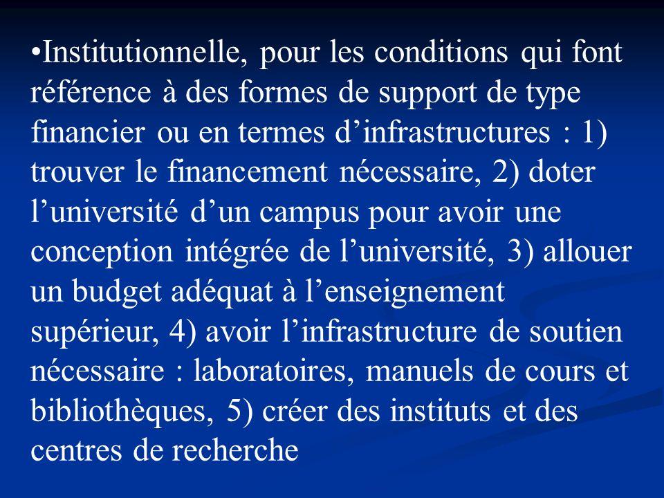Institutionnelle, pour les conditions qui font référence à des formes de support de type financier ou en termes dinfrastructures : 1) trouver le finan