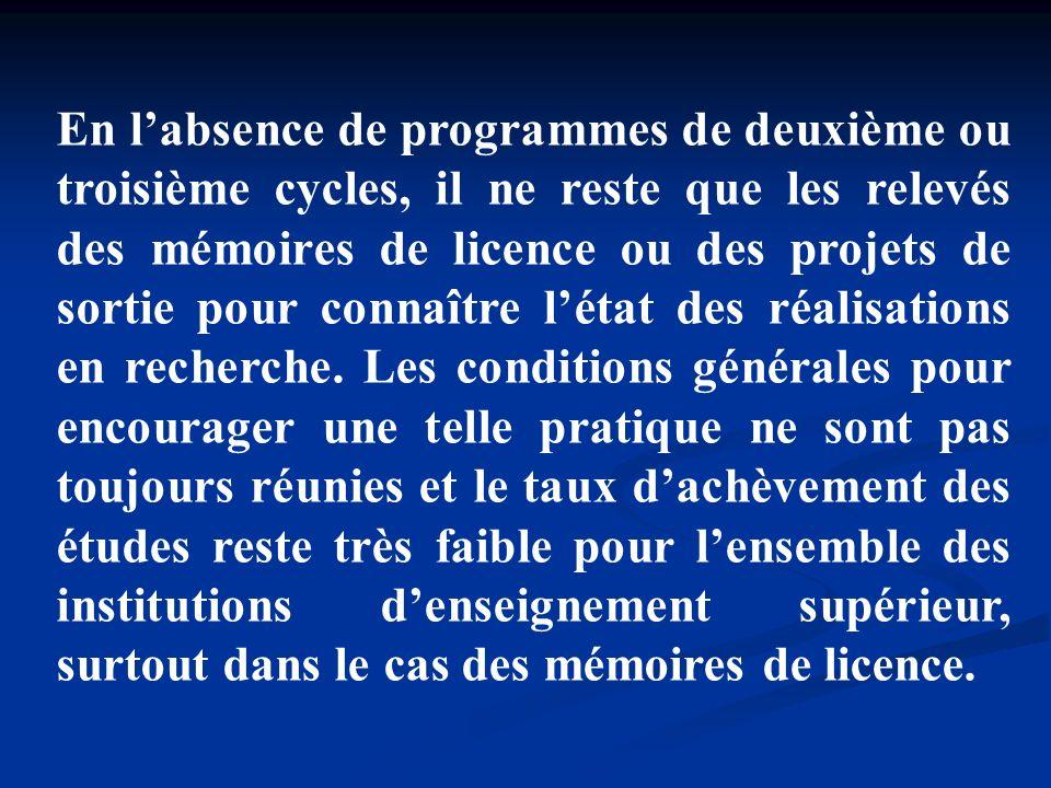 En labsence de programmes de deuxième ou troisième cycles, il ne reste que les relevés des mémoires de licence ou des projets de sortie pour connaître