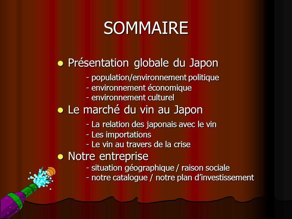 SOMMAIRE Présentation globale du Japon Présentation globale du Japon - population/environnement politique - environnement économique - environnement c
