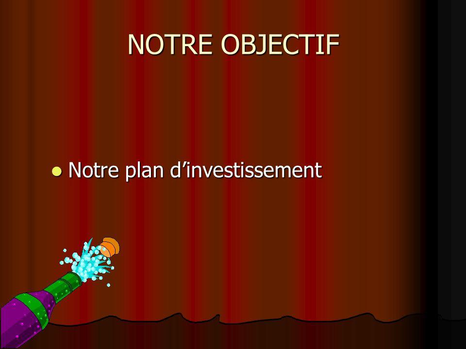 NOTRE OBJECTIF Notre plan dinvestissement Notre plan dinvestissement