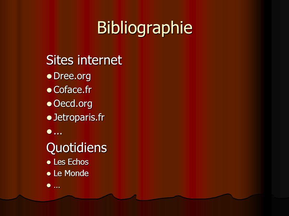 Bibliographie Sites internet Dree.org Coface.fr Oecd.org Jetroparis.fr... Quotidiens Les Echos Le Monde …
