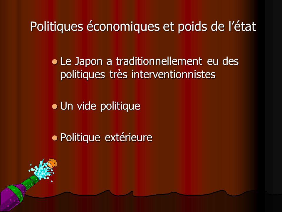 Les chiffres Monnaie: Yen Monnaie: Yen PIB: 4527.1 Milliards de $ PIB: 4527.1 Milliards de $ PIB / Habitants: 35759 $ PIB / Habitants: 35759 $ Taux de croissance du PIB: -0.8% Taux de croissance du PIB: -0.8% Taux dinflation (2000): -0.7% Taux dinflation (2000): -0.7% Taux de chômage:5% Taux de chômage:5% Dette nationale:117% du PIB Dette nationale:117% du PIB