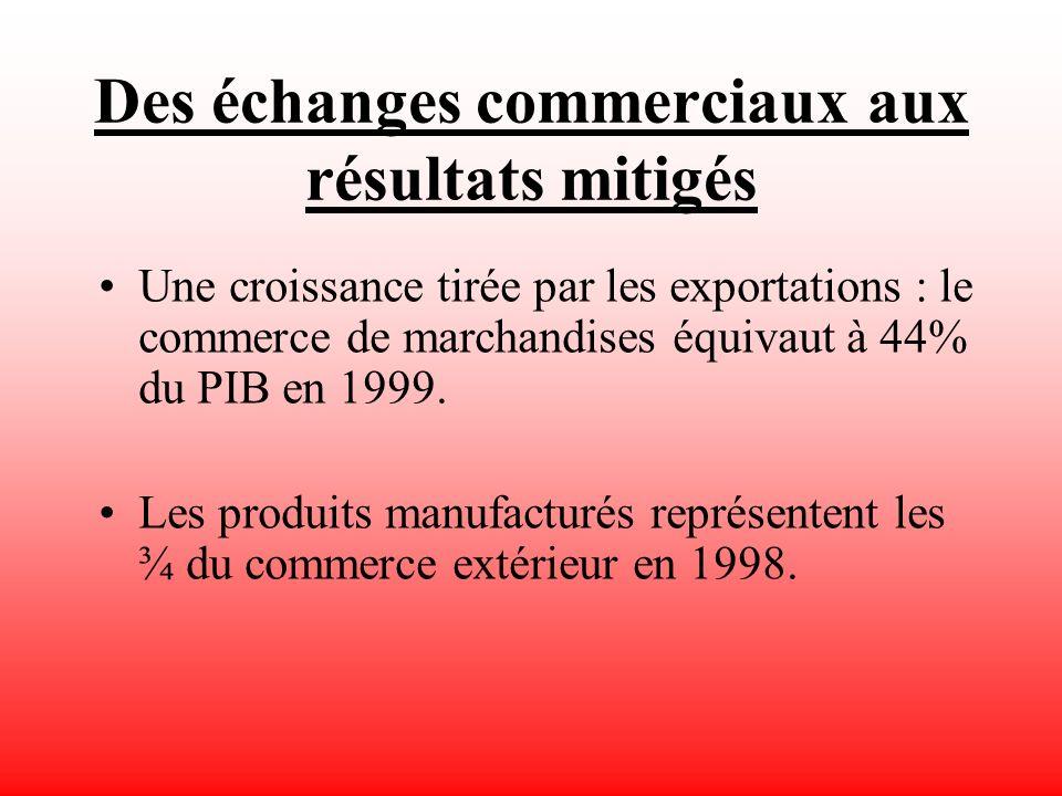 Une politique commerciale tournée vers le libre-échange Membre fondateur de lOMC en 95 : elle accorde au minimum le traitement NPF. Membre de lOCDE en