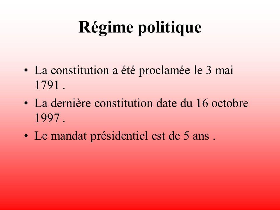 Situation politique