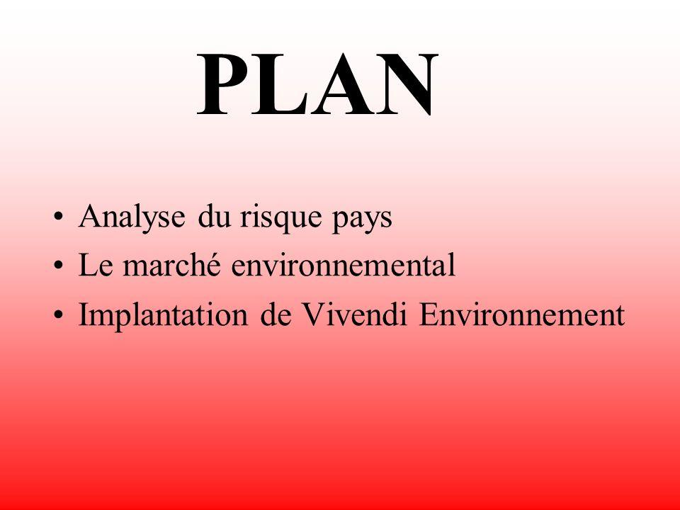 Cours dAffaires Internationales. Implantation de Vivendi Environnement en Pologne.