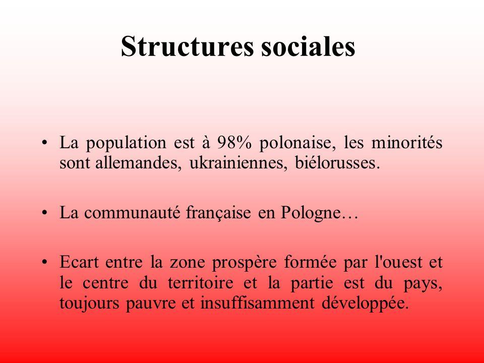 Données sociales et culturelles Structures sociales Religion(s) et conflits possibles Attitudes vis-à-vis de lécologie