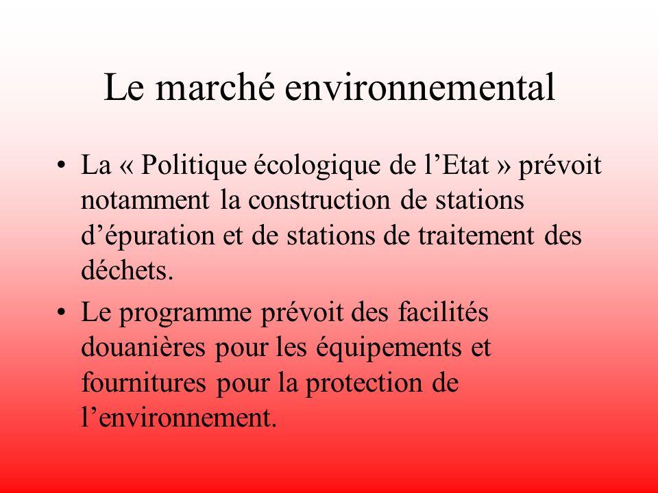 Le marché environnemental Le plus important marché dans le secteur de la protection de lenvironnement en Europe. Le marché pour les équipements de con