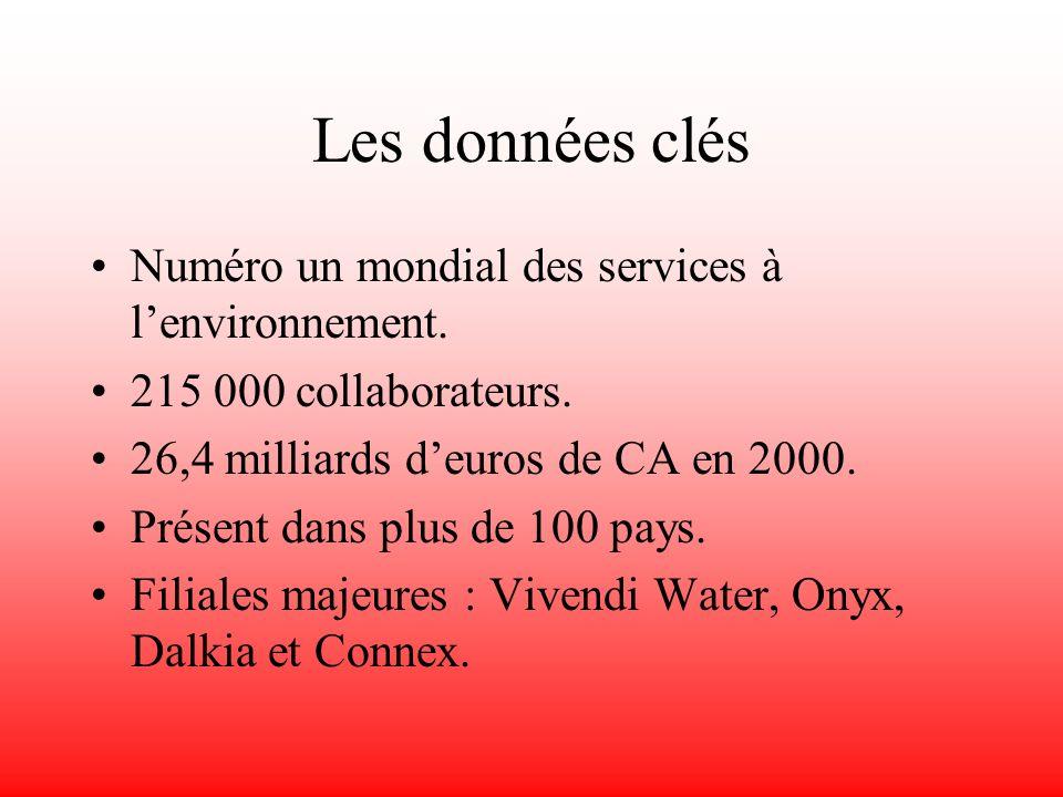 Historique 1853 : création de la Compagnie Générale des Eaux. 1980 – 1996 : diversification et internationalisation de ses activités. La CGE investit