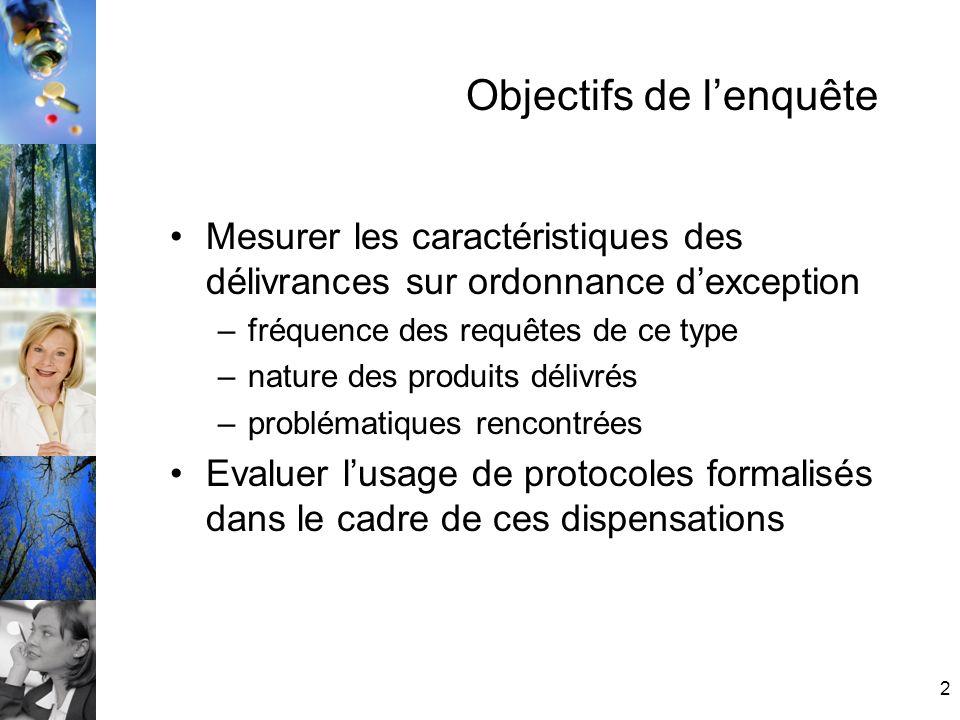 2 Objectifs de lenquête Mesurer les caractéristiques des délivrances sur ordonnance dexception –fréquence des requêtes de ce type –nature des produits