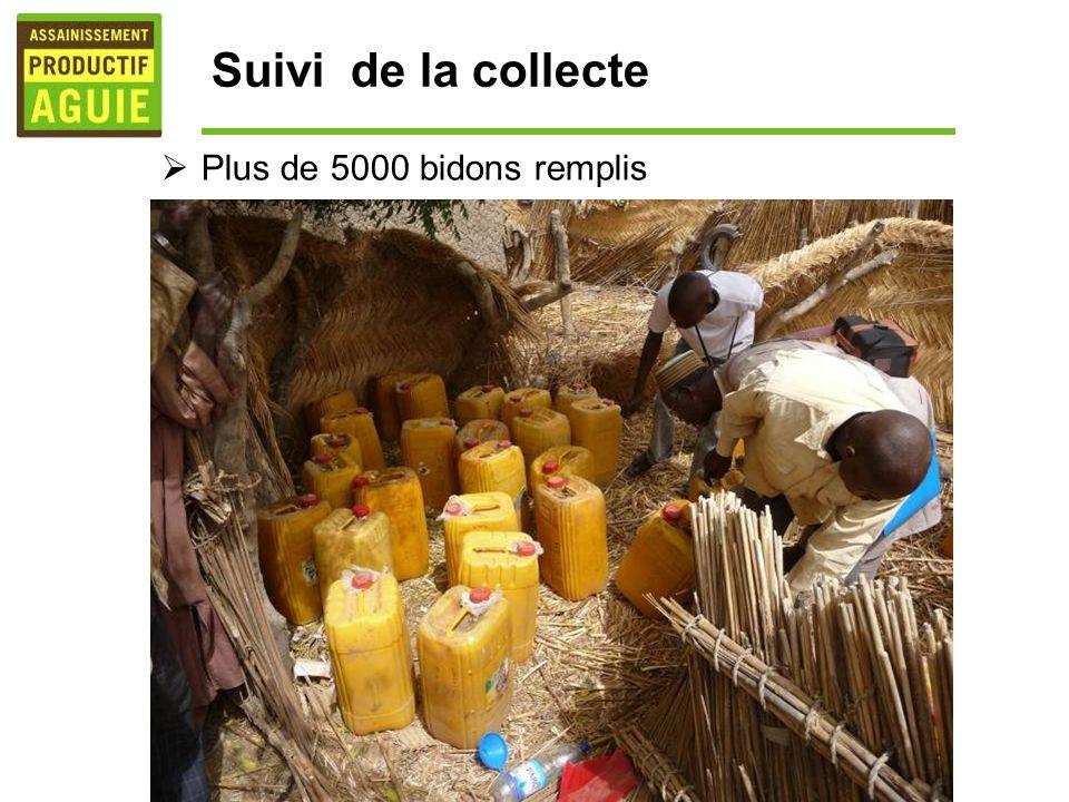 Suivi de la collecte Plus de 5000 bidons remplis