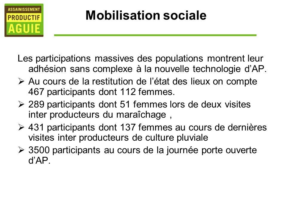 Mobilisation sociale Les participations massives des populations montrent leur adhésion sans complexe à la nouvelle technologie dAP.