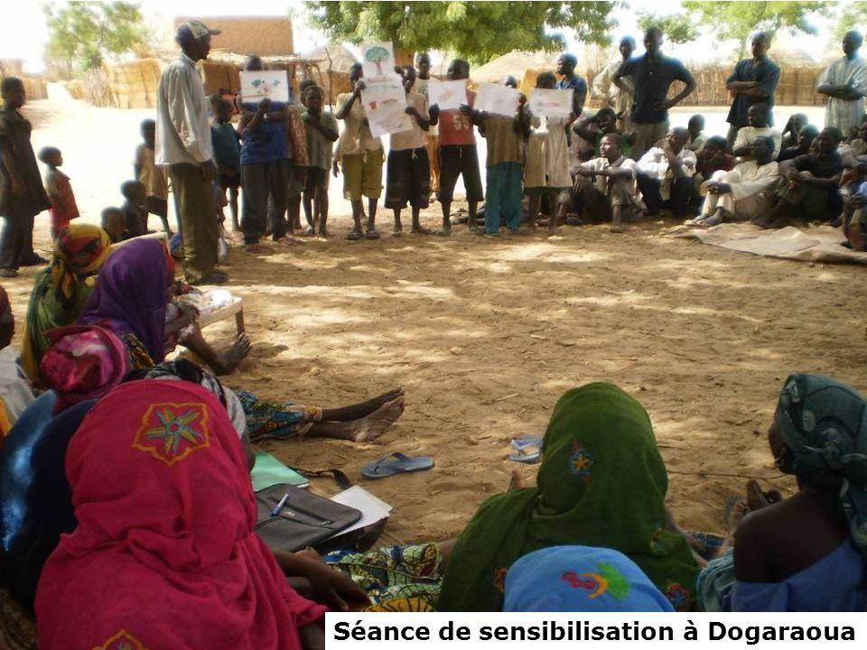 Conclusion Lassainissement productif est unanimement accepté par tous les villages et acquiert aussi ladhésion dautres villages.