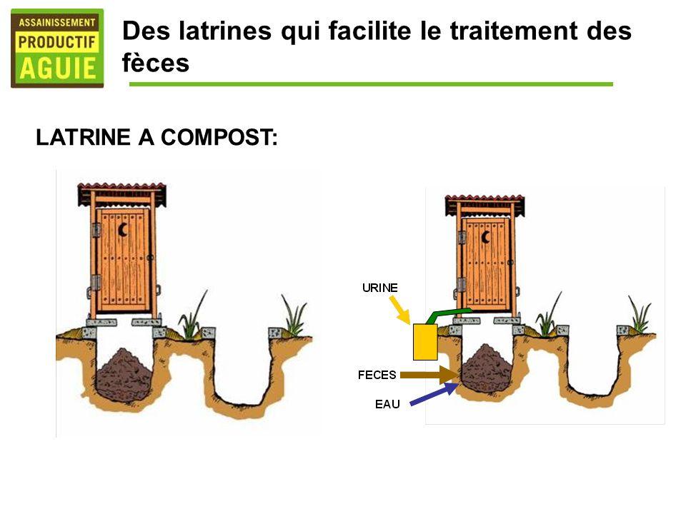 Des latrines qui facilite le traitement des fèces LATRINE A COMPOST: