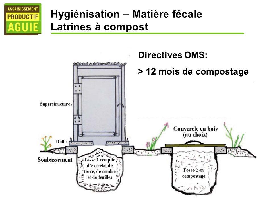 Hygiénisation – Matière fécale Latrines à compost Directives OMS: > 12 mois de compostage