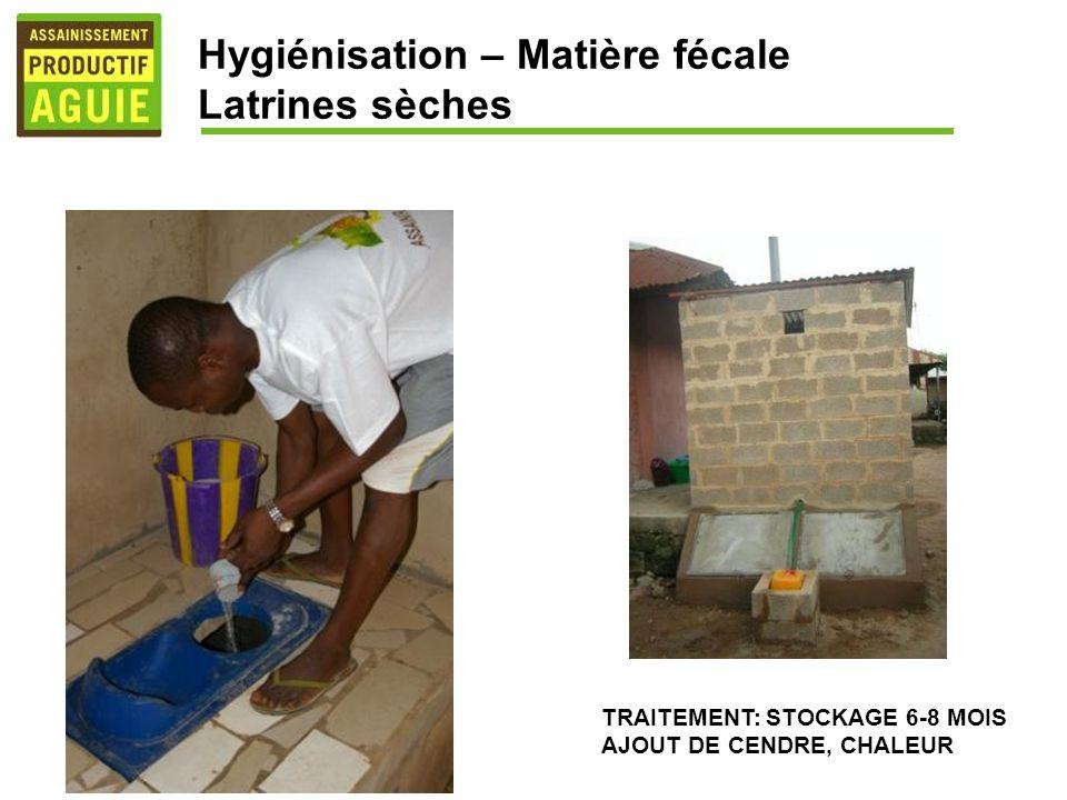 Hygiénisation – Matière fécale Latrines sèches TRAITEMENT: STOCKAGE 6-8 MOIS AJOUT DE CENDRE, CHALEUR