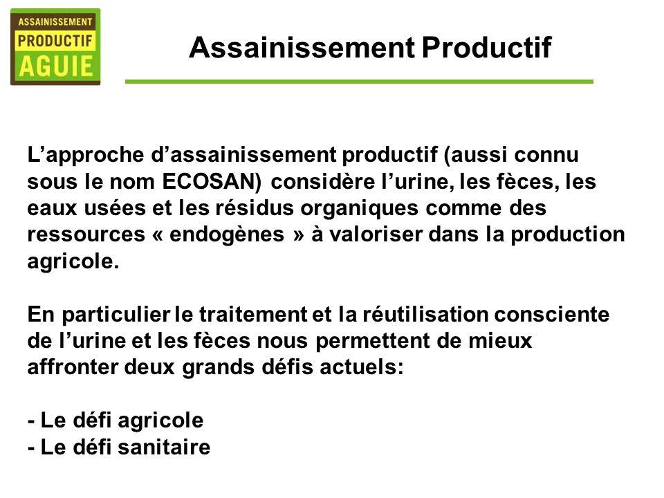 Lapproche dassainissement productif (aussi connu sous le nom ECOSAN) considère lurine, les fèces, les eaux usées et les résidus organiques comme des r