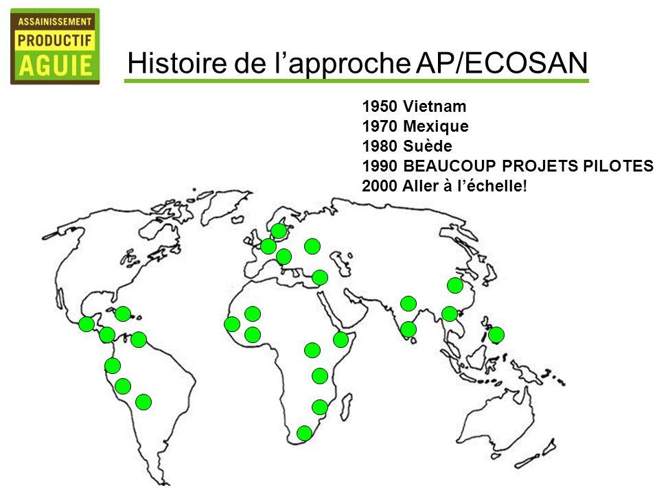 Histoire de lapproche AP/ECOSAN 1950 Vietnam 1970 Mexique 1980 Suède 1990 BEAUCOUP PROJETS PILOTES 2000 Aller à léchelle!