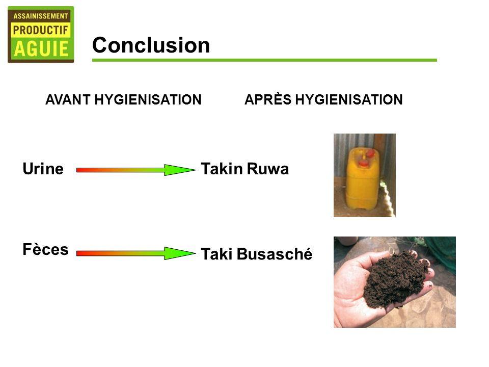AVANT HYGIENISATION Fèces Urine APRÈS HYGIENISATION Takin Ruwa Taki Busasché Conclusion