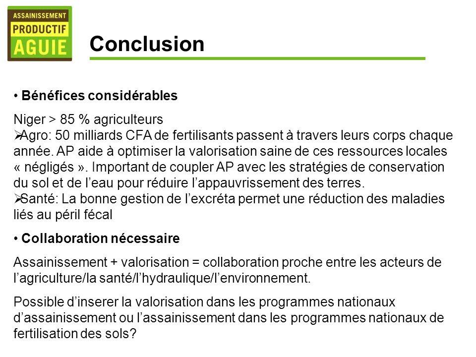 Bénéfices considérables Niger > 85 % agriculteurs Agro: 50 milliards CFA de fertilisants passent à travers leurs corps chaque année. AP aide à optimis