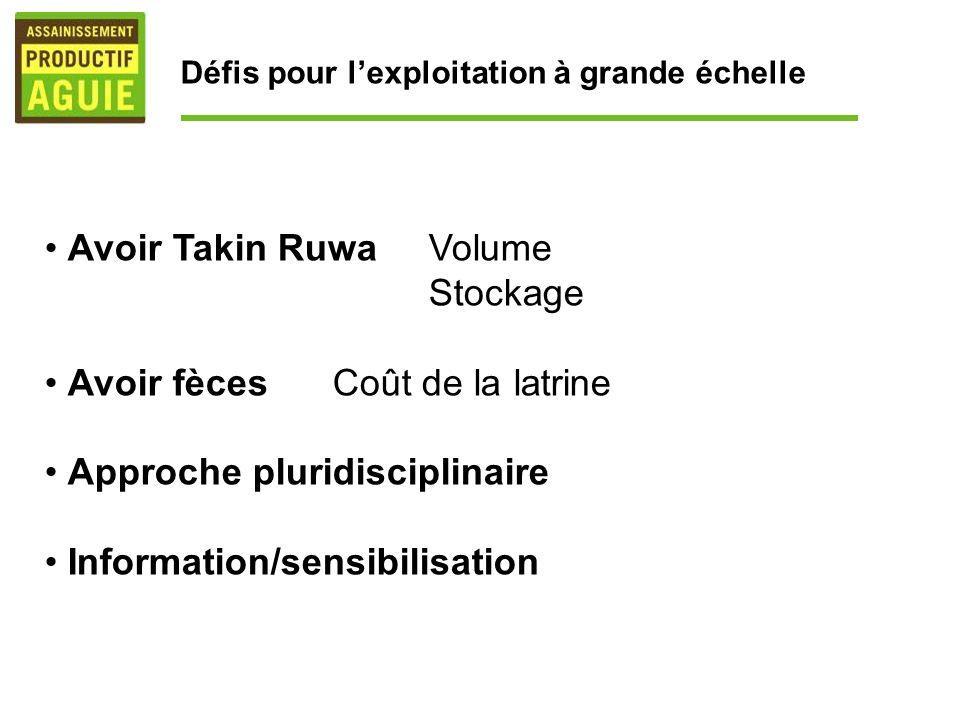 Défis pour lexploitation à grande échelle Avoir Takin RuwaVolume Stockage Avoir fècesCoût de la latrine Approche pluridisciplinaire Information/sensib