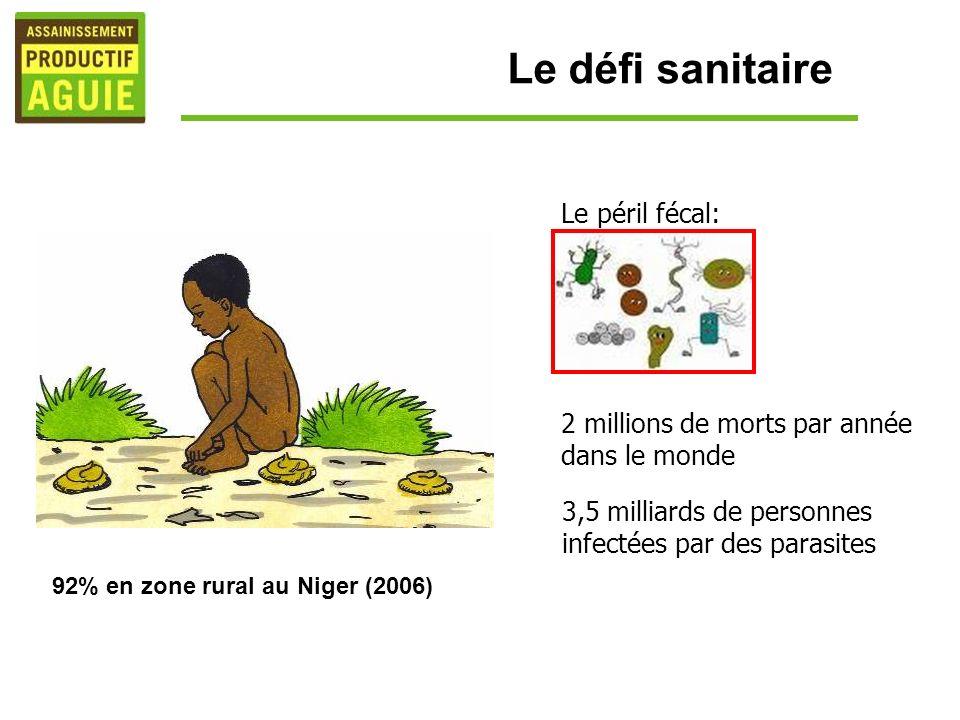 Le défi sanitaire 2 millions de morts par année dans le monde 3,5 milliards de personnes infectées par des parasites Le péril fécal: 92% en zone rural
