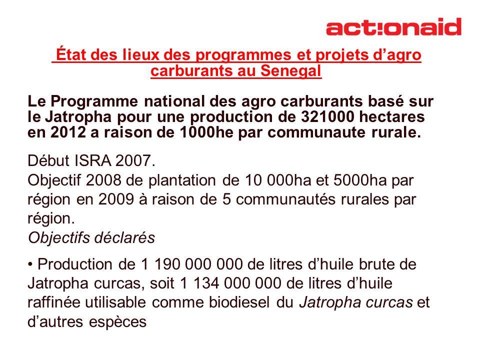 État des lieux des programmes et projets dagro carburants au Senegal Le Programme national des agro carburants basé sur le Jatropha pour une productio