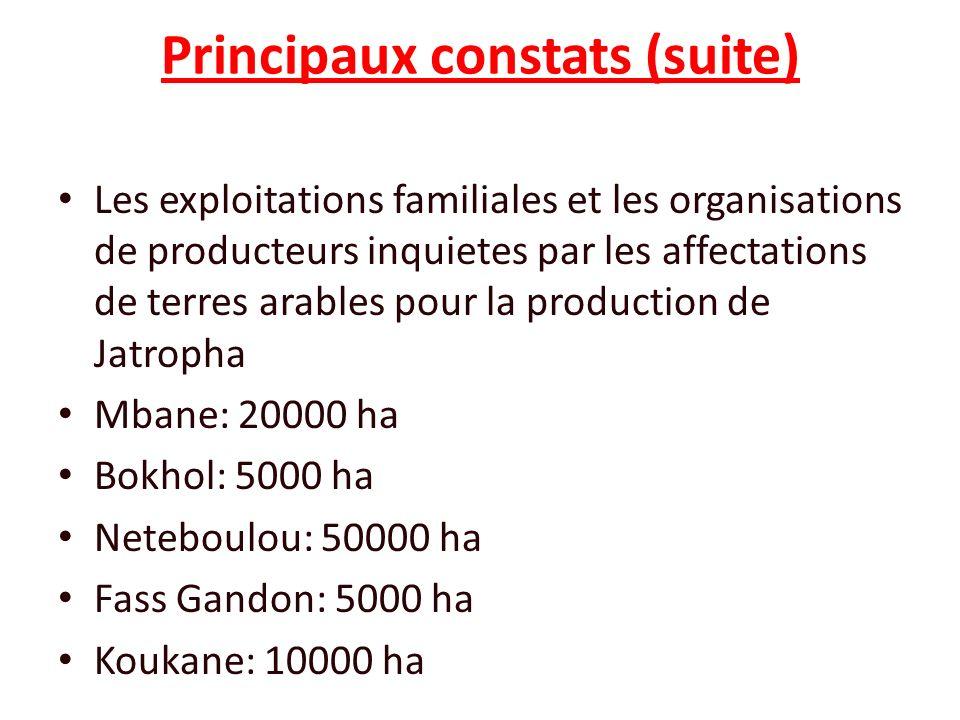 Principaux constats (suite) Les exploitations familiales et les organisations de producteurs inquietes par les affectations de terres arables pour la