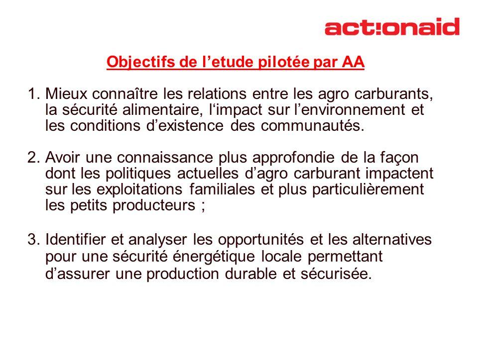 Objectifs de letude pilotée par AA 1.Mieux connaître les relations entre les agro carburants, la sécurité alimentaire, limpact sur lenvironnement et l