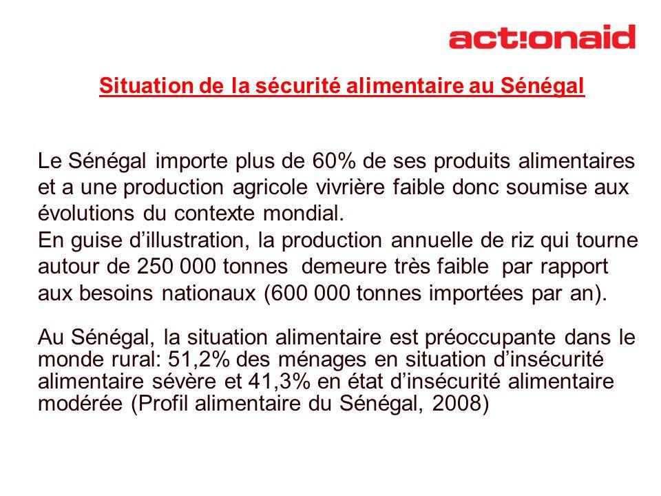 Situation de la sécurité alimentaire au Sénégal Le Sénégal importe plus de 60% de ses produits alimentaires et a une production agricole vivrière faib