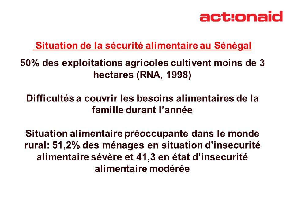 Situation de la sécurité alimentaire au Sénégal 50% des exploitations agricoles cultivent moins de 3 hectares (RNA, 1998) Difficultés a couvrir les be