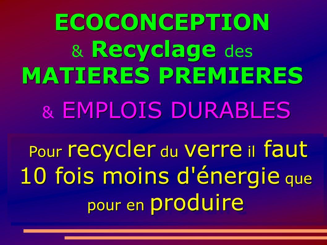 ECOCONCEPTION Recyclage & Recyclage des MATIERES PREMIERES Pour recycler du verre il faut 10 fois moins d énergie que pour en produire Pour recycler du verre il faut 10 fois moins d énergie que pour en produire EMPLOIS DURABLES & EMPLOIS DURABLES