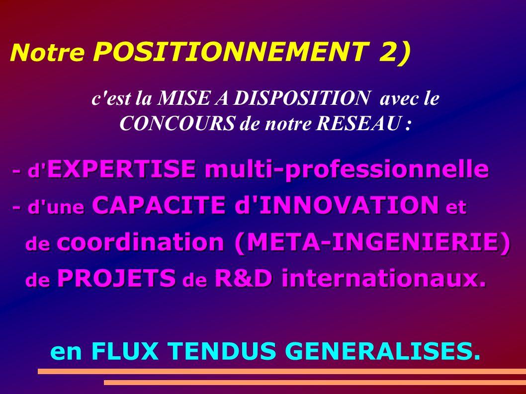 Notre POSITIONNEMENT 2) - d EXPERTISE multi-professionnelle - d une CAPACITE d INNOVATION et de coordination (META-INGENIERIE) de coordination (META-INGENIERIE) de PROJETS de R&D internationaux.