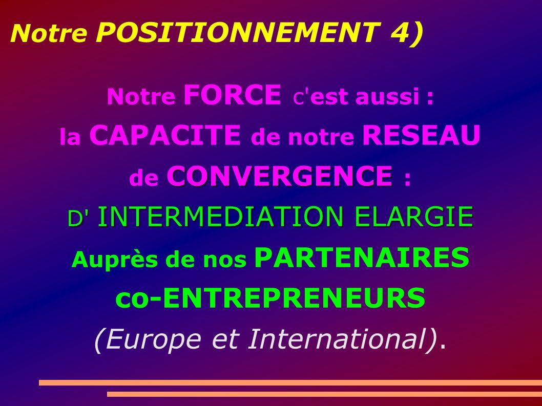 Notre POSITIONNEMENT 4) Notre FORCE c est aussi : la CAPACITE de notre RESEAU CONVERGENCE de CONVERGENCE : D INTERMEDIATION ELARGIE Auprès de nos PARTENAIRES co-ENTREPRENEURS (Europe et International).