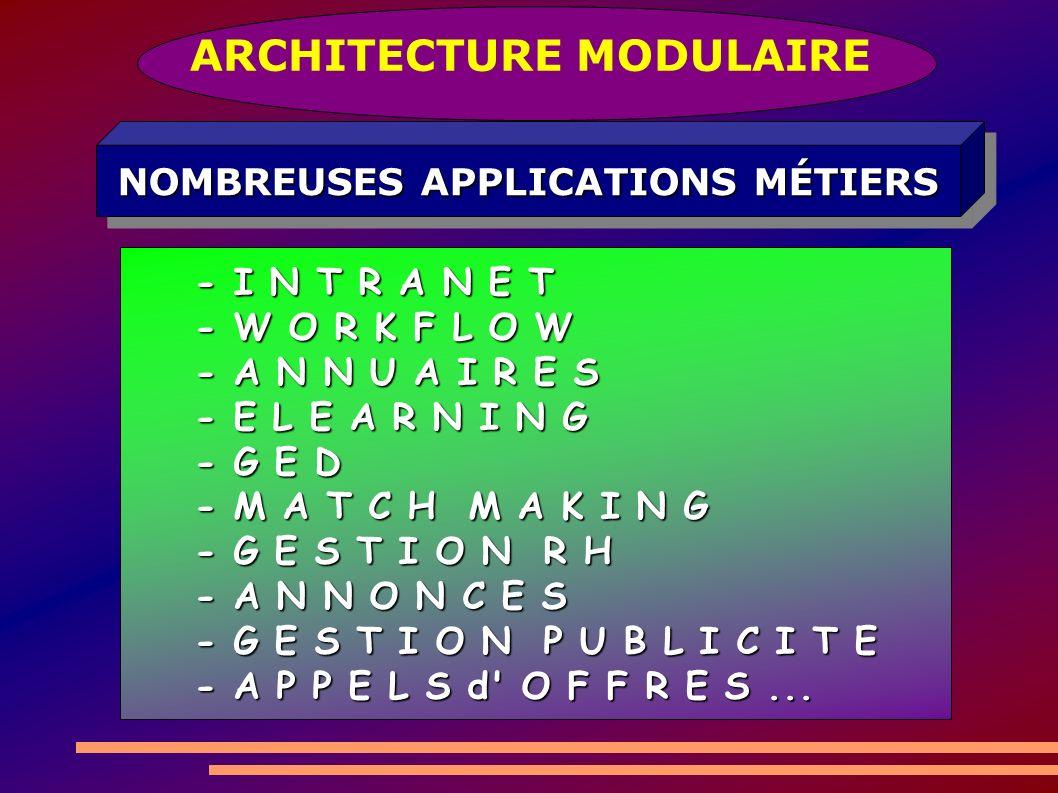 ARCHITECTURE MODULAIRE NOMBREUSES APPLICATIONS MÉTIERS - I N T R A N E T - W O R K F L O W - A N N U A I R E S - E L E A R N I N G - G E D - M A T C H