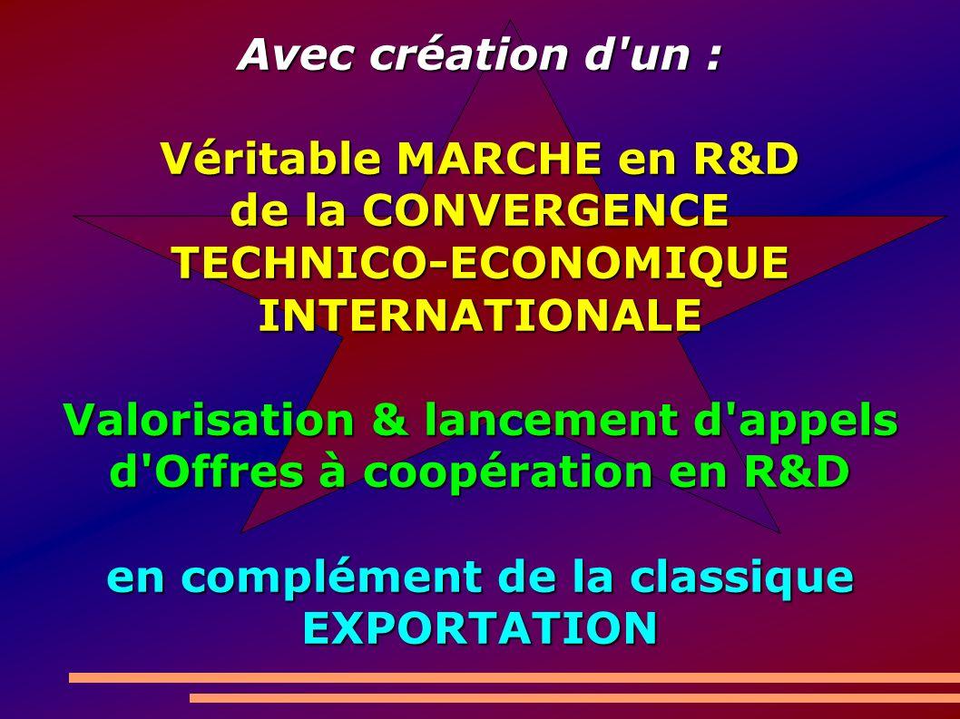 Avec création d'un : Véritable MARCHE en R&D de la CONVERGENCE TECHNICO-ECONOMIQUEINTERNATIONALE Valorisation & lancement d'appels d'Offres à coopérat