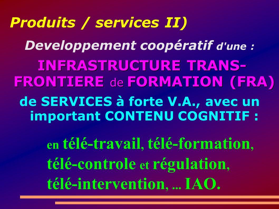 Produits / services II) Developpement coopératif d une : INFRASTRUCTURE TRANS- FRONTIERE de FORMATION (FRA) INFRASTRUCTURE TRANS- FRONTIERE de FORMATION (FRA) de SERVICES à forte V.A., avec un important CONTENU COGNITIF : en télé-travail, télé-formation, télé-controle et régulation, télé-intervention,...