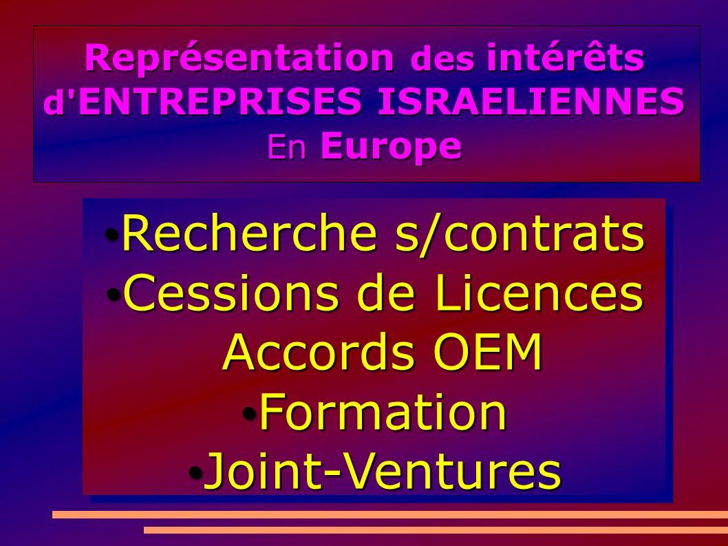 Recherche s/contrats Recherche s/contrats Cessions de Licences Cessions de Licences Accords OEM Accords OEM Formation Formation Joint-Ventures Joint-Ventures Recherche s/contrats Recherche s/contrats Cessions de Licences Cessions de Licences Accords OEM Accords OEM Formation Formation Joint-Ventures Joint-Ventures Représentation des intérêts d ENTREPRISES ISRAELIENNES En Europe