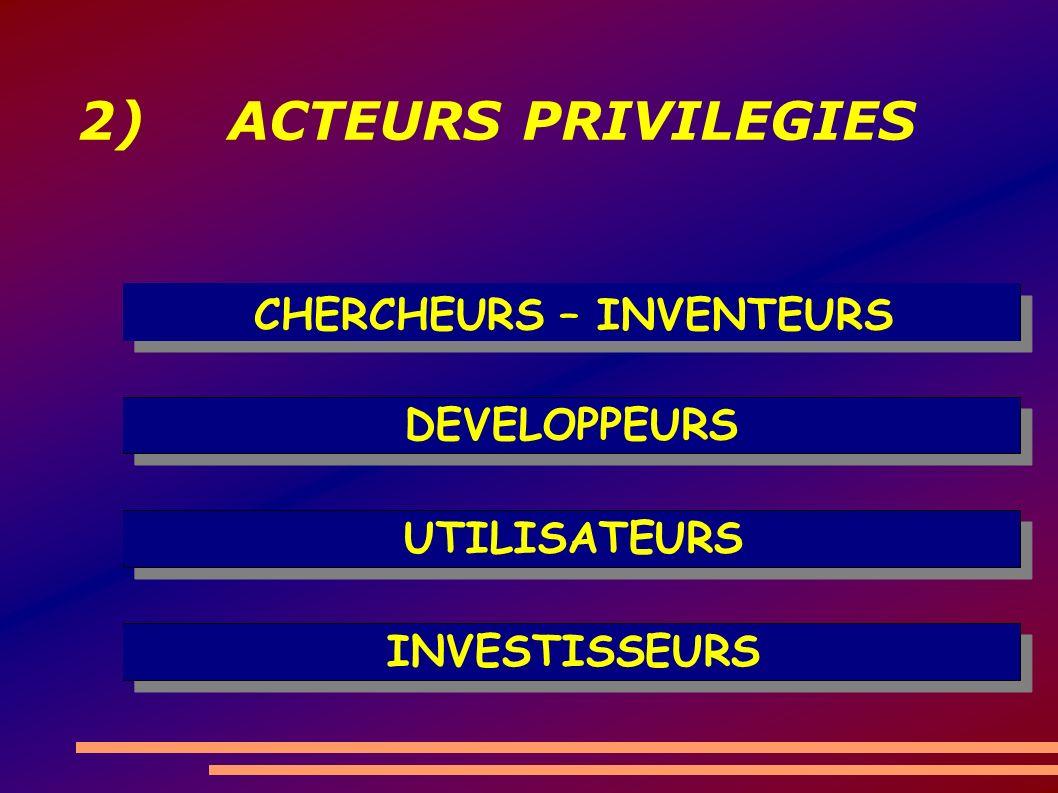 2) ACTEURS PRIVILEGIES CHERCHEURS – INVENTEURS UTILISATEURS DEVELOPPEURS INVESTISSEURS